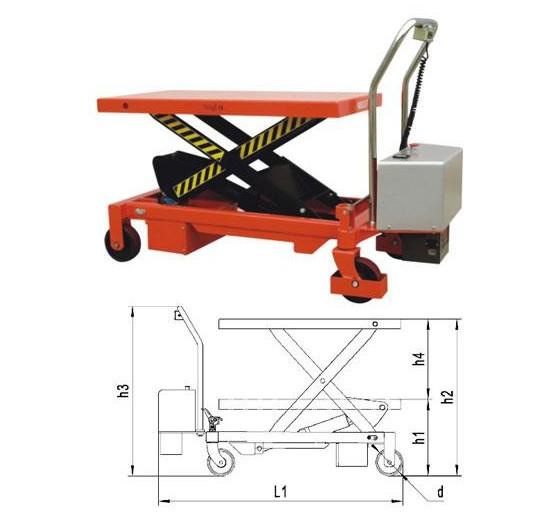 液压平台小推车,是一种小型升降机械,主要用于小范围的升降,物品提取、摆放,还用于搬运小型贵重物品。产品外观大方美观、结构牢固、稳定安全可靠,内在能和使用寿命已达到同等设备先进水平。目前市场主流为液压驱动升降,由于体积小巧,移动方便广泛应用于物流运输、仓库管理,图书馆、超市、及普通小型设备制造业。液压平台车采用高强度钢材制作而成,设计结构合理,安全平稳可靠,内装安全阀,全密封油缸,操作方便简捷。独特液压泵设计,起泵简便为流水线装载和卸载操作保持一个理想高度而设计;加上独特人体工学设计,使操作者操作舒适。液压